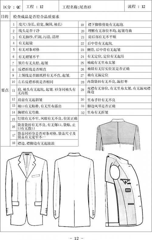 男士西服的118步; 深圳职业装西装制作工艺(下)