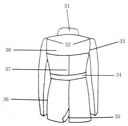 服装部位名称图解——上衣