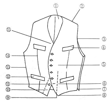 服装部位名称图解——背心